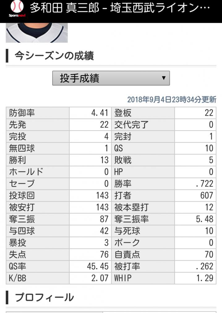 多和田真三郎 防御率4.41 13勝5...